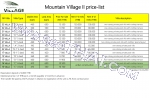 Mountain Village Паттайя Кондо  - купить-продать - дешевые цены, Тайланд - Дома, Карты