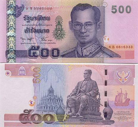 Отношение тайского бата к доллару
